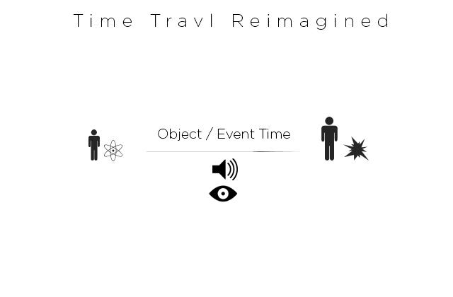 RethinkTimeTravel_Reimagined